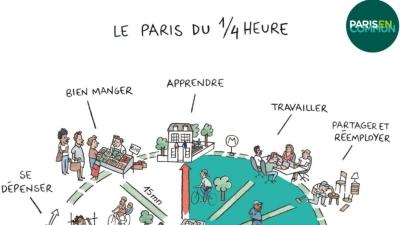 """Paris """"15 Dakika Kenti"""" Olmak İstiyor"""