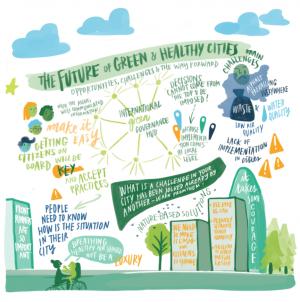 Green City Accord (Yeşil Kent Anlaşması) Büyüyor